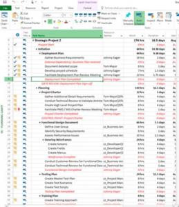 Microsoft Project Professional 2016 ücretsiz indir